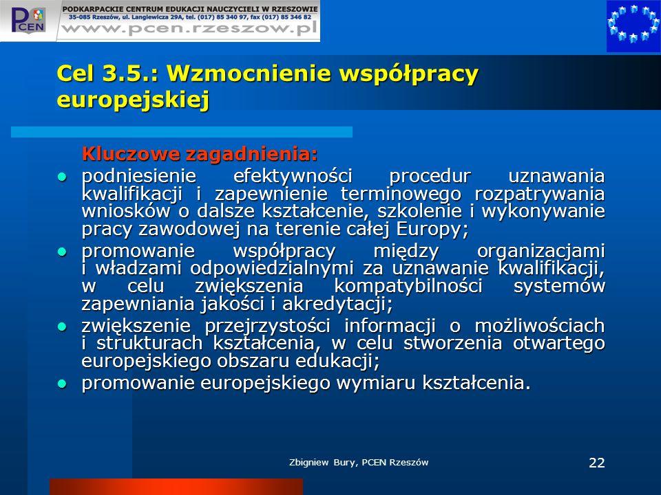 Cel 3.5.: Wzmocnienie współpracy europejskiej