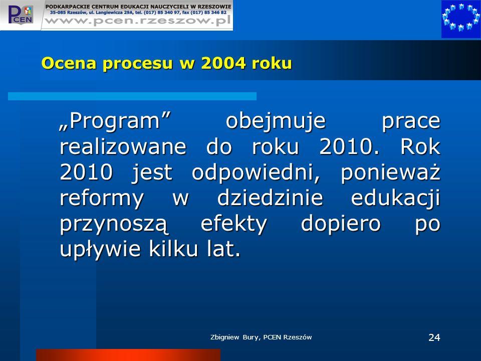 Ocena procesu w 2004 roku