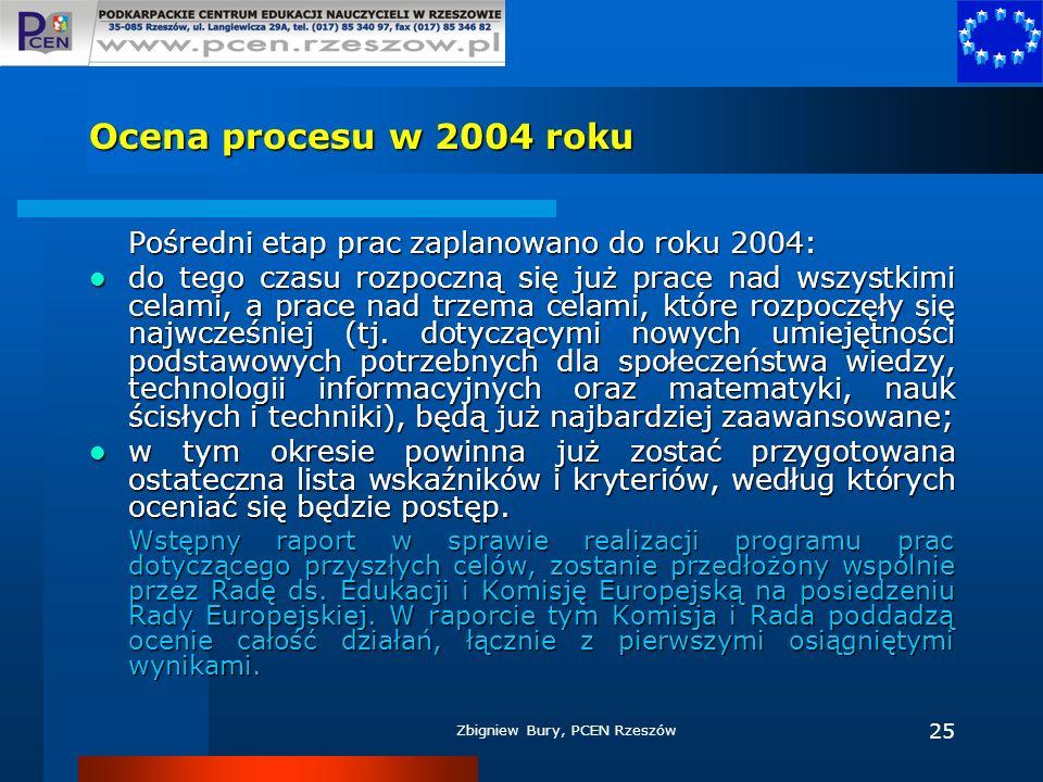 Ocena procesu w 2004 roku Pośredni etap prac zaplanowano do roku 2004: