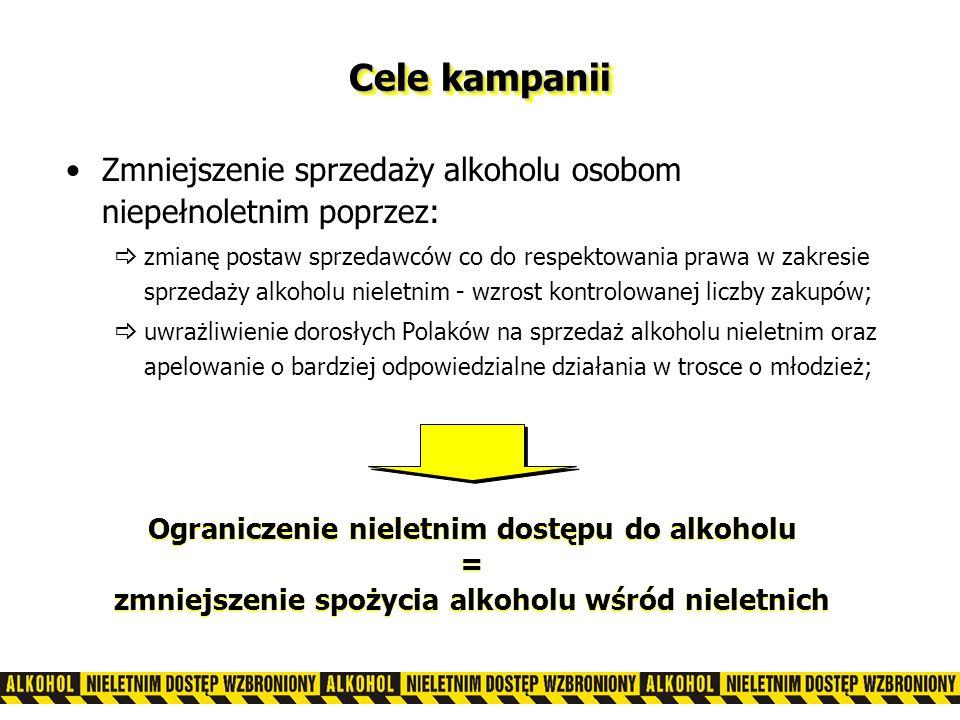 Cele kampanii Zmniejszenie sprzedaży alkoholu osobom niepełnoletnim poprzez: