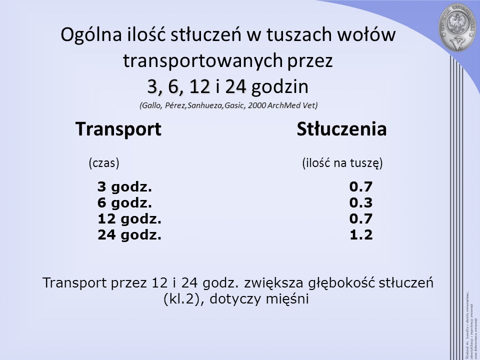 Ogólna ilość stłuczeń w tuszach wołów transportowanych przez 3, 6, 12 i 24 godzin (Gallo, Pérez,Sanhueza,Gasic, 2000 ArchMed Vet)