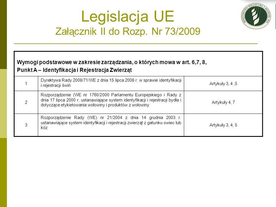 Legislacja UE Załącznik II do Rozp. Nr 73/2009