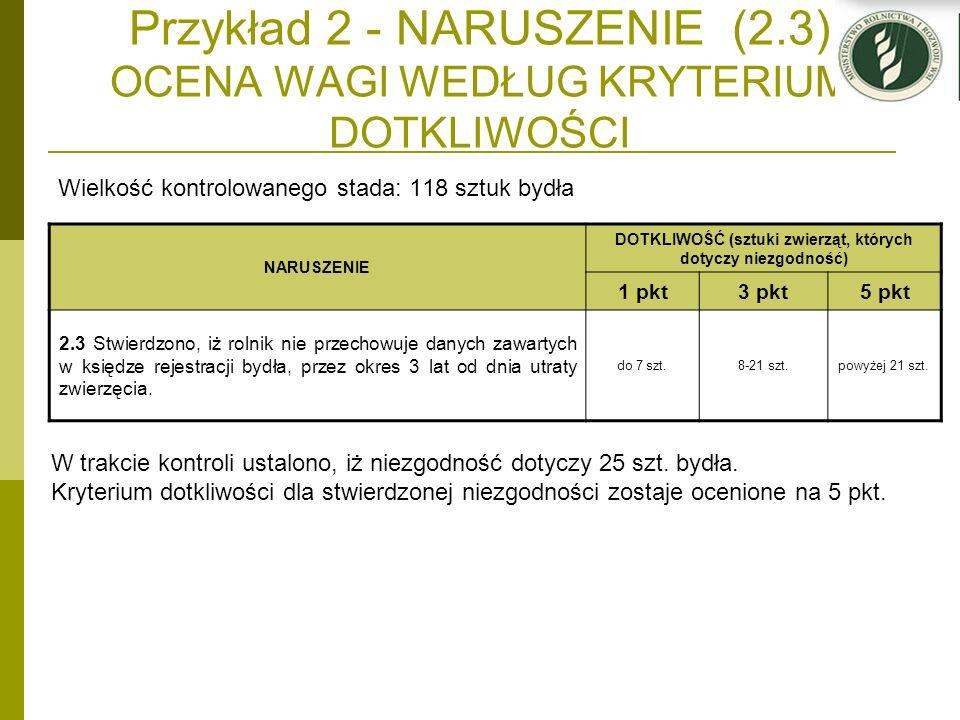 Przykład 2 - NARUSZENIE (2.3) OCENA WAGI WEDŁUG KRYTERIUM DOTKLIWOŚCI
