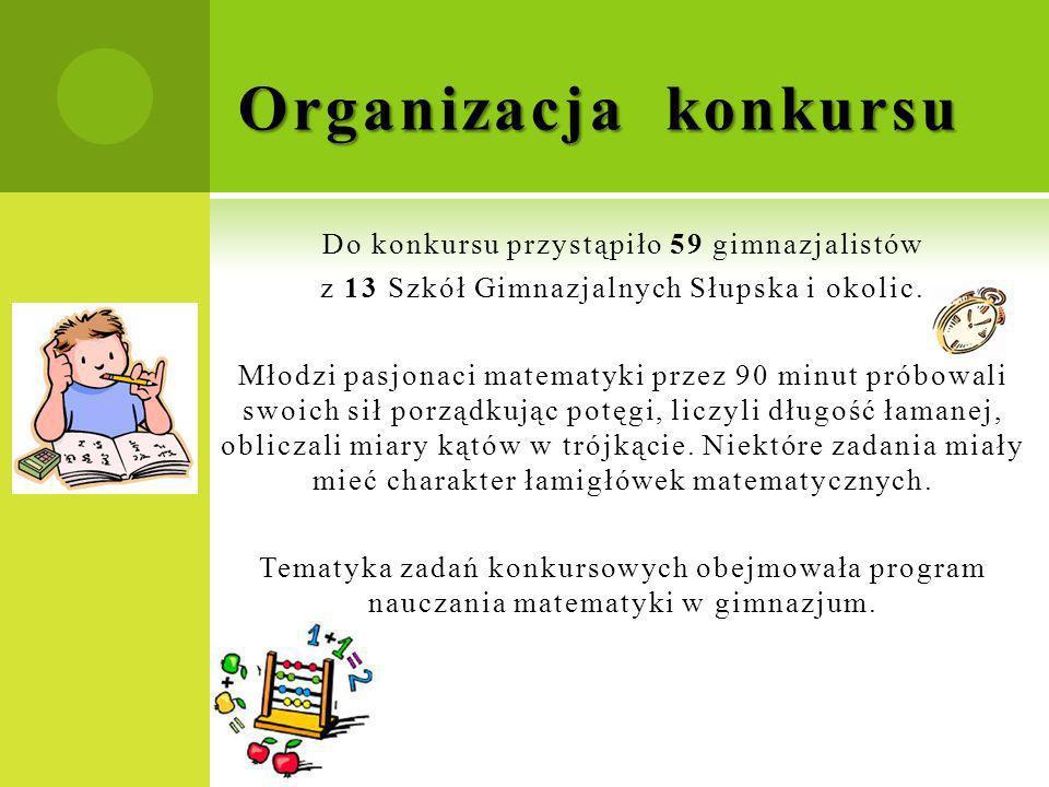 Organizacja konkursu