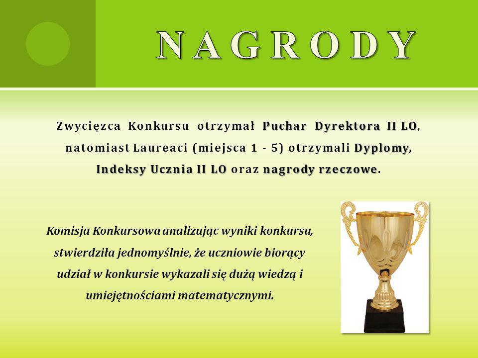 Zwycięzca Konkursu otrzymał Puchar Dyrektora II LO,