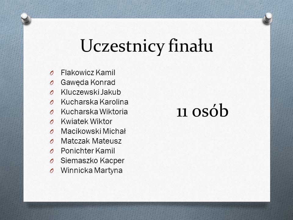 Uczestnicy finału 11 osób Flakowicz Kamil Gawęda Konrad
