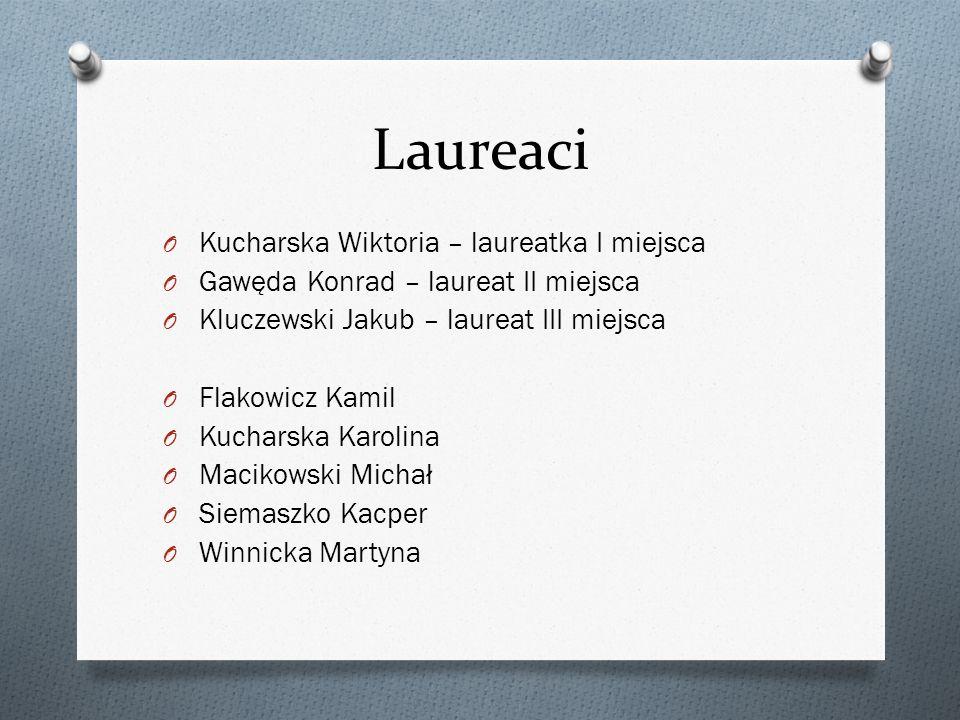 Laureaci Kucharska Wiktoria – laureatka I miejsca