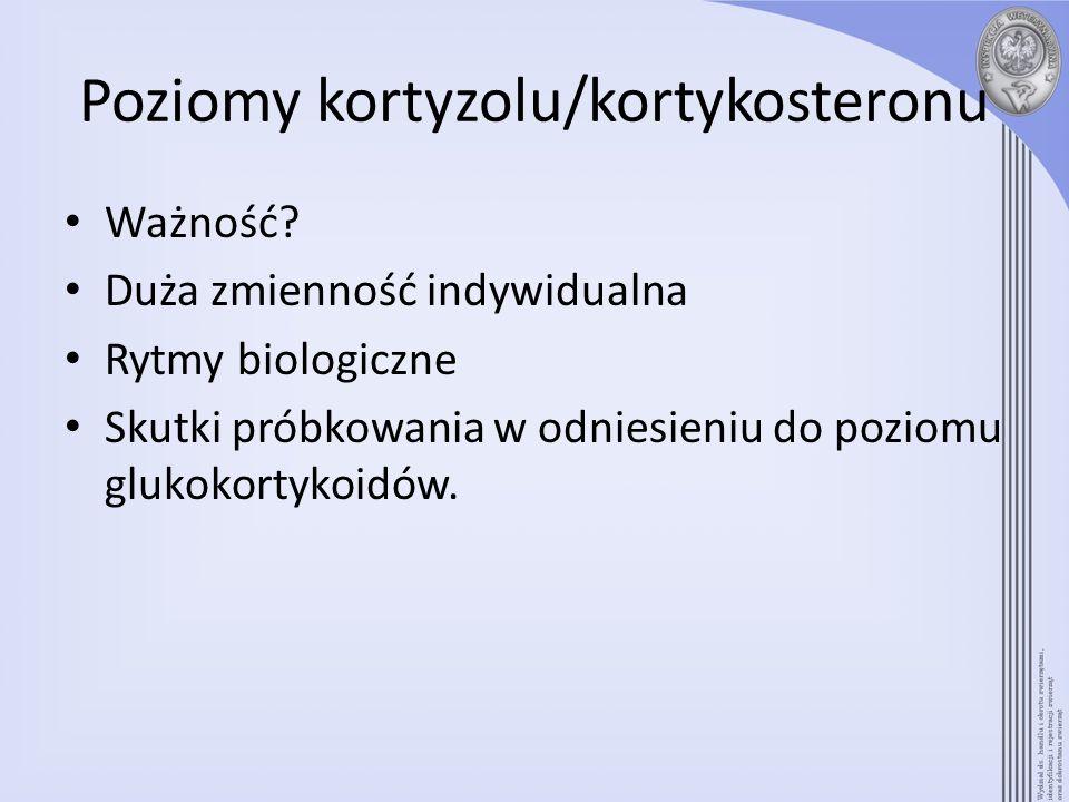 Poziomy kortyzolu/kortykosteronu