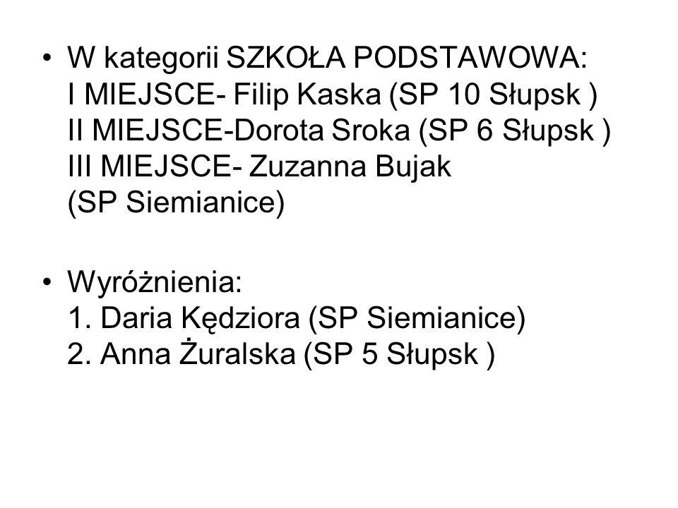 W kategorii SZKOŁA PODSTAWOWA: I MIEJSCE- Filip Kaska (SP 10 Słupsk ) II MIEJSCE-Dorota Sroka (SP 6 Słupsk ) III MIEJSCE- Zuzanna Bujak (SP Siemianice)