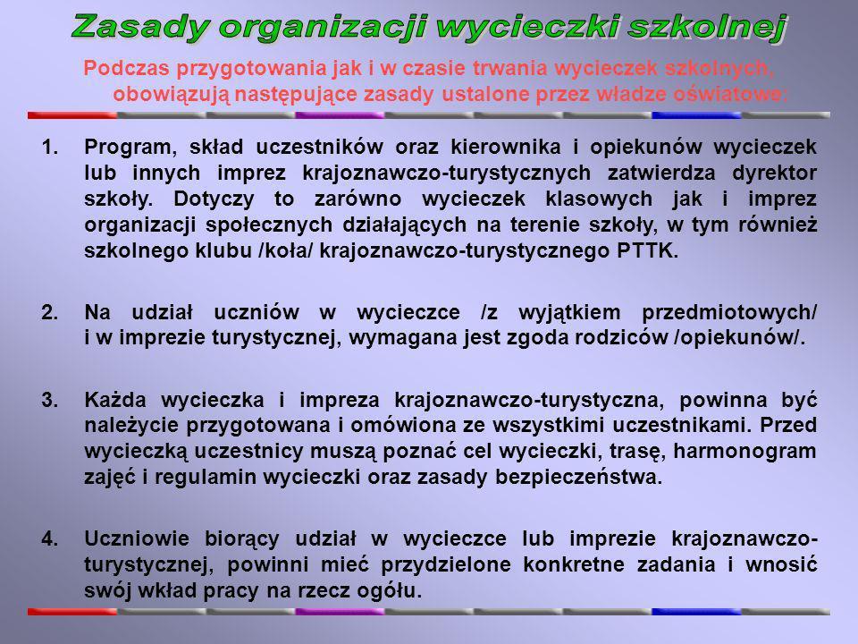 Zasady organizacji wycieczki szkolnej