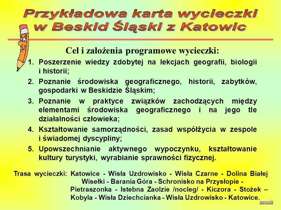 Przykładowa karta wycieczki w Beskid Śląski z Katowic