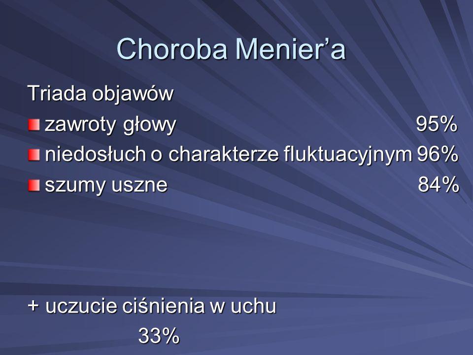Choroba Menier'a Triada objawów zawroty głowy 95%