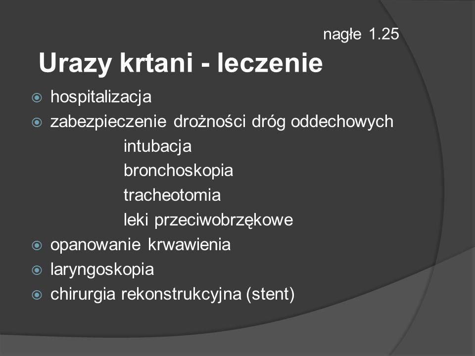 nagłe 1.25 Urazy krtani - leczenie