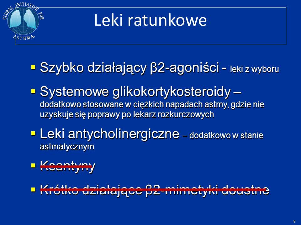 Leki ratunkowe Szybko działający β2-agoniści - leki z wyboru