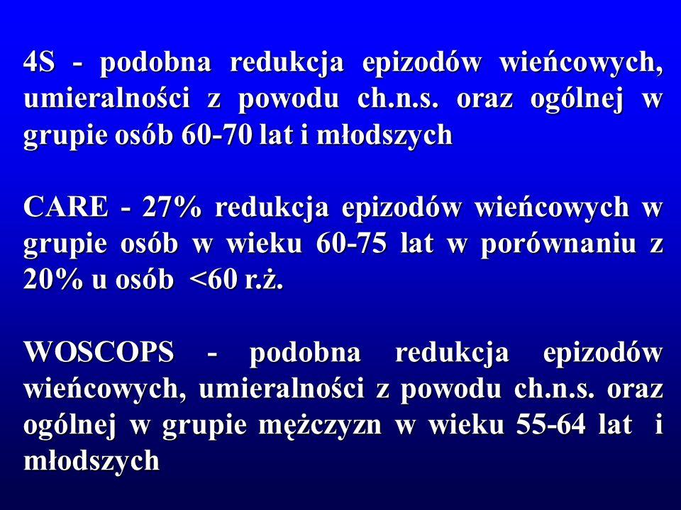 4S - podobna redukcja epizodów wieńcowych, umieralności z powodu ch. n