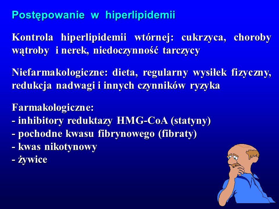Postępowanie w hiperlipidemii