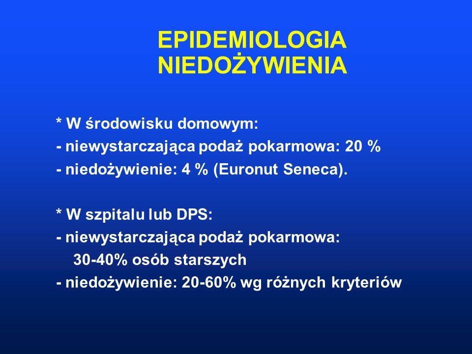 EPIDEMIOLOGIA NIEDOŻYWIENIA