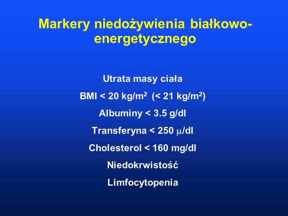 Markery niedożywienia białkowo-energetycznego