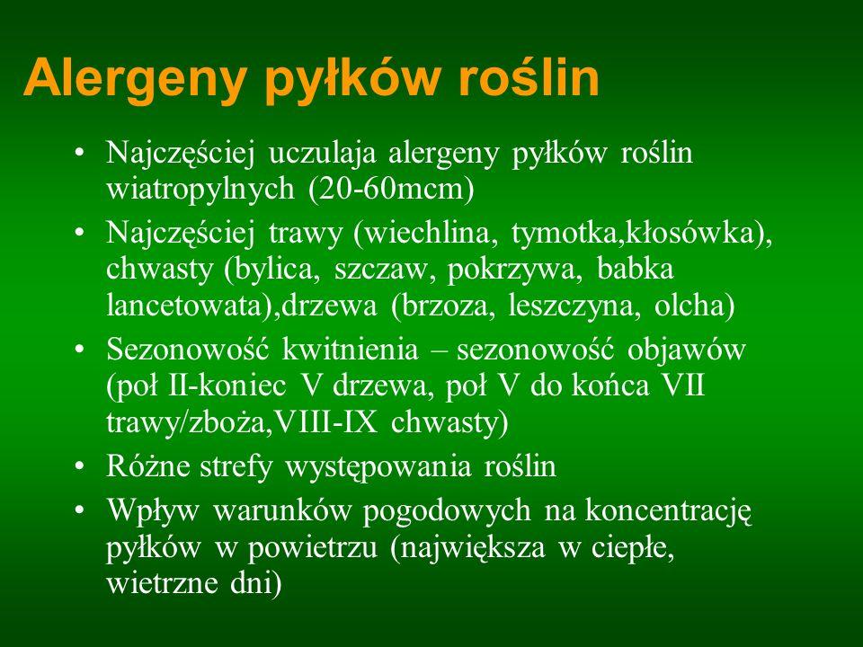 Alergeny pyłków roślin