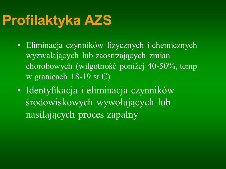 Profilaktyka AZS