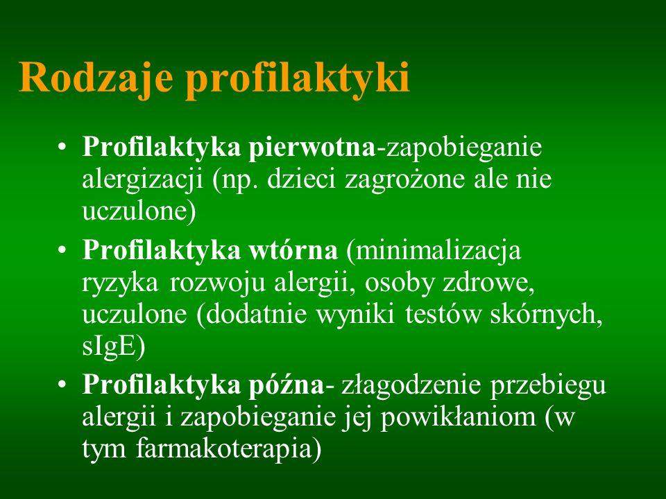 Rodzaje profilaktyki Profilaktyka pierwotna-zapobieganie alergizacji (np. dzieci zagrożone ale nie uczulone)