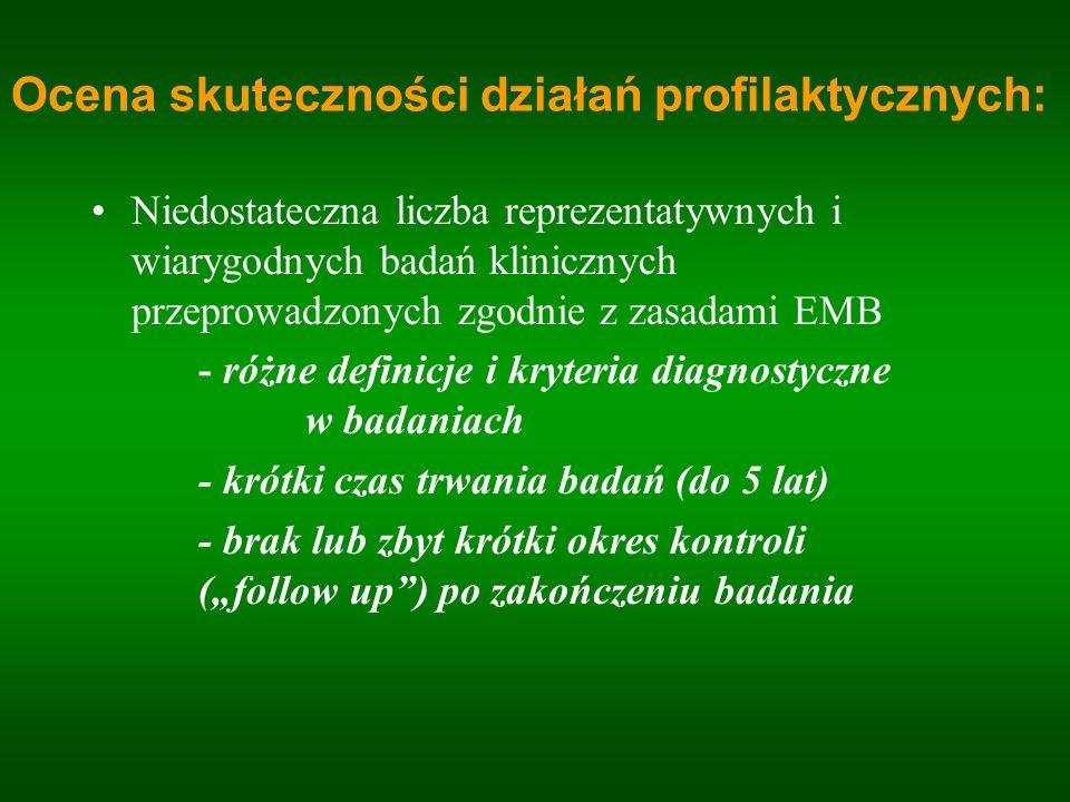 Ocena skuteczności działań profilaktycznych: