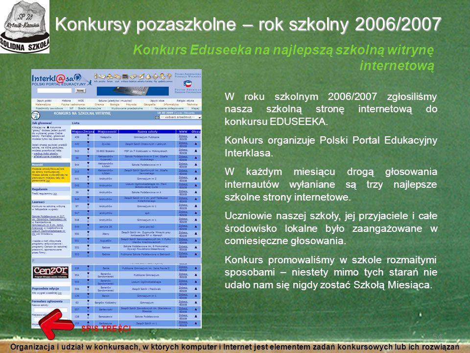 Konkursy pozaszkolne – rok szkolny 2006/2007