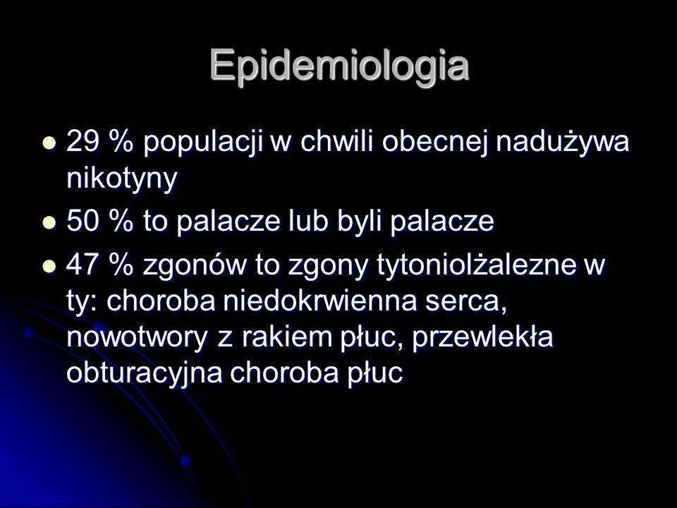 Epidemiologia 29 % populacji w chwili obecnej nadużywa nikotyny