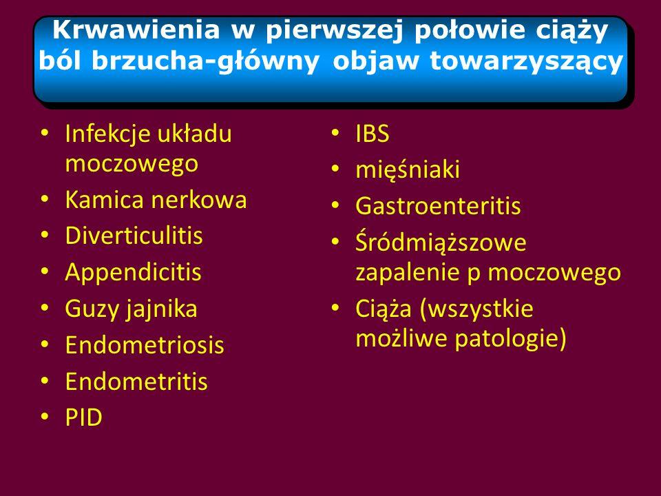 Infekcje układu moczowego IBS mięśniaki Kamica nerkowa Gastroenteritis