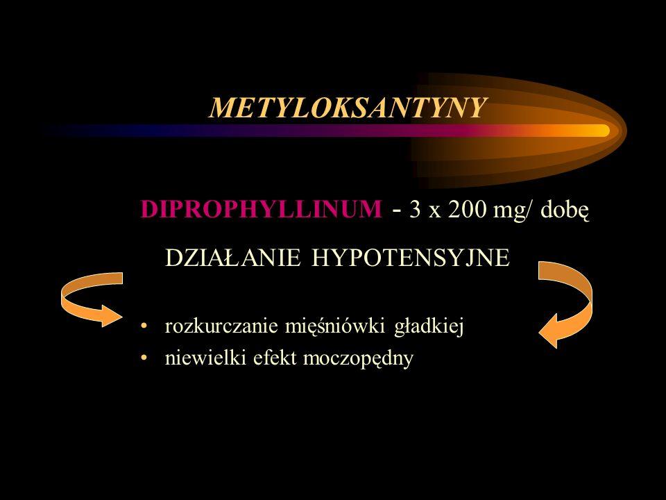 METYLOKSANTYNY DIPROPHYLLINUM - 3 x 200 mg/ dobę