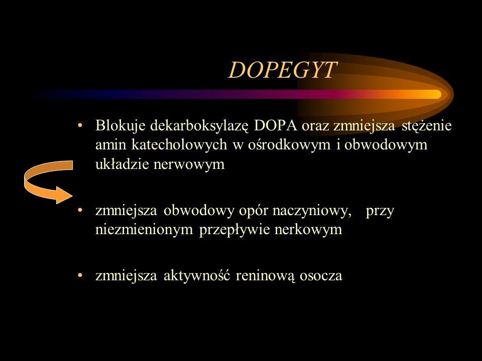 DOPEGYT Blokuje dekarboksylazę DOPA oraz zmniejsza stężenie amin katecholowych w ośrodkowym i obwodowym układzie nerwowym.