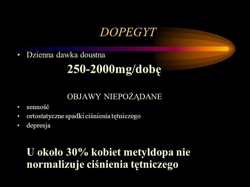 DOPEGYT Dzienna dawka doustna. 250-2000mg/dobę. OBJAWY NIEPOŻĄDANE. senność. ortostatyczne spadki ciśnienia tętniczego.