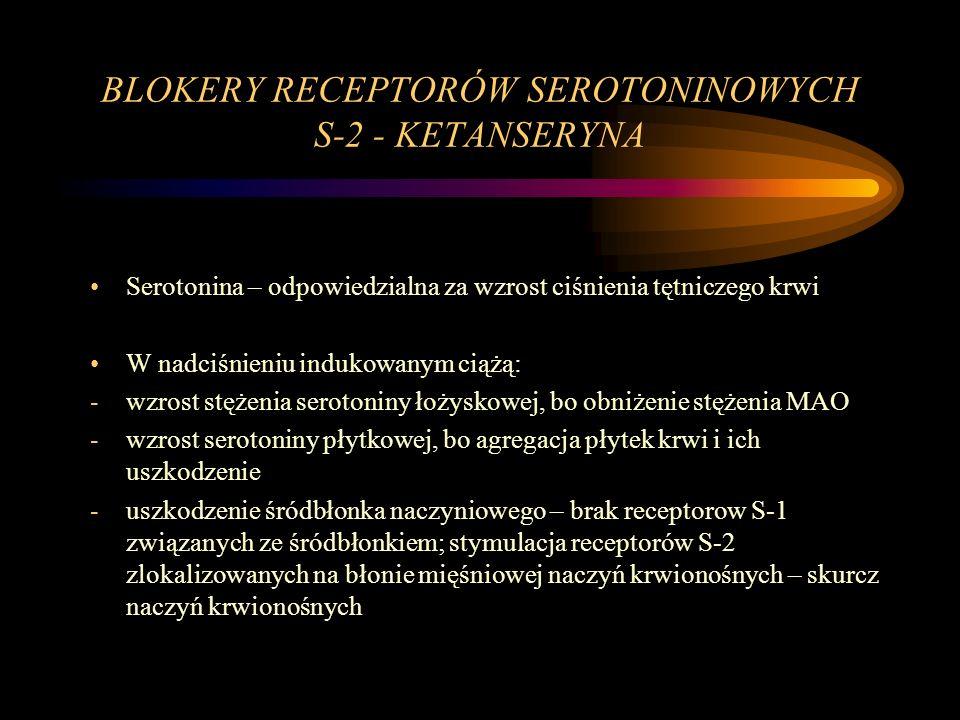 BLOKERY RECEPTORÓW SEROTONINOWYCH S-2 - KETANSERYNA