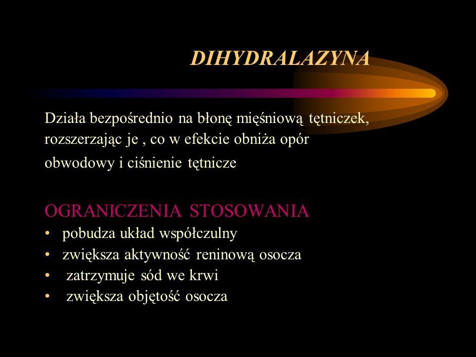 DIHYDRALAZYNA OGRANICZENIA STOSOWANIA