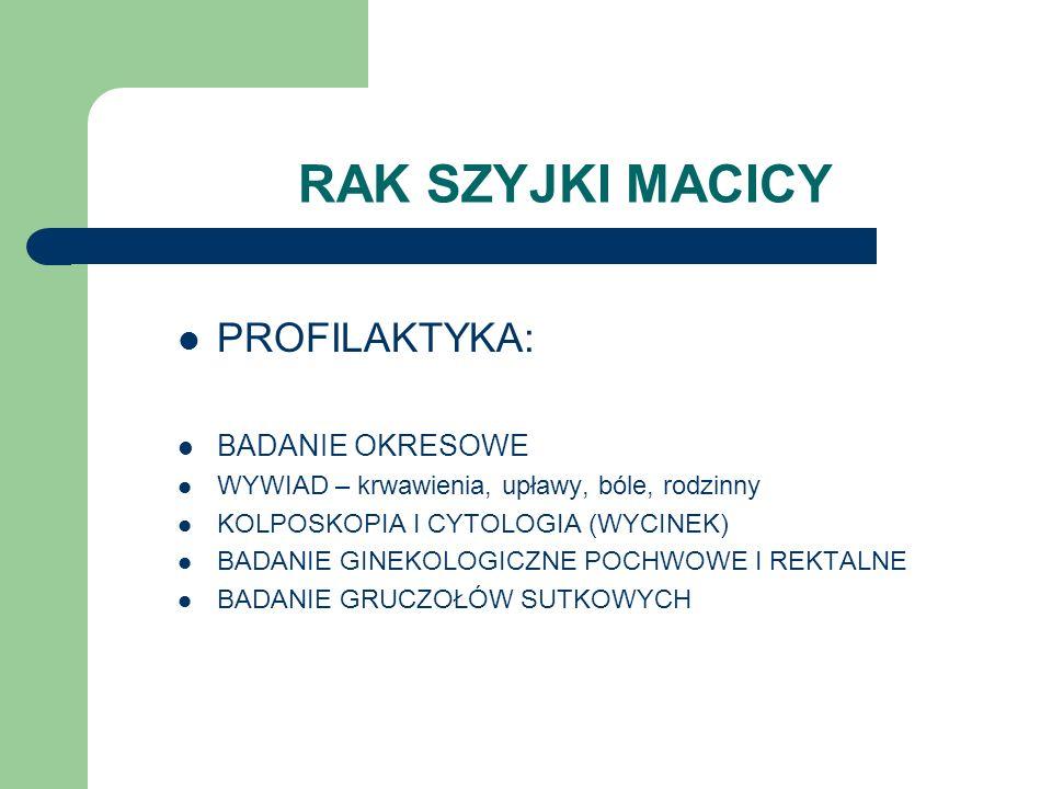 RAK SZYJKI MACICY PROFILAKTYKA: BADANIE OKRESOWE