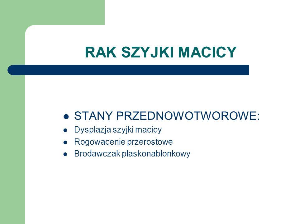 RAK SZYJKI MACICY STANY PRZEDNOWOTWOROWE: Dysplazja szyjki macicy