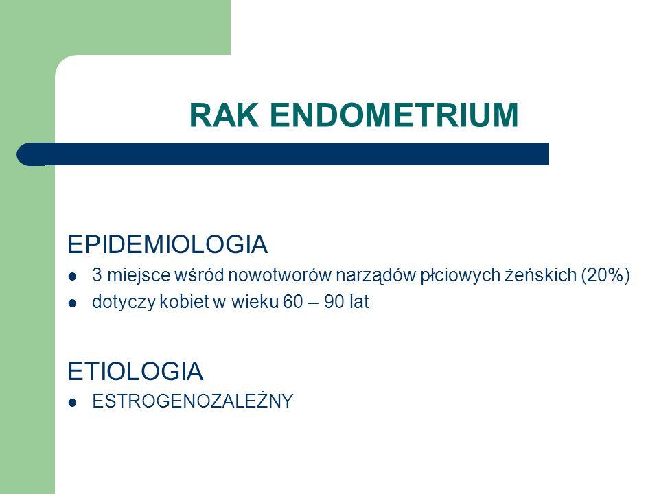 RAK ENDOMETRIUM EPIDEMIOLOGIA ETIOLOGIA