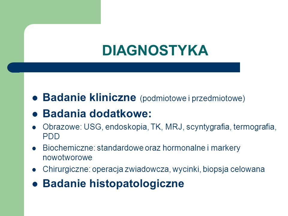 DIAGNOSTYKA Badanie kliniczne (podmiotowe i przedmiotowe)
