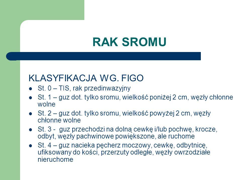 RAK SROMU KLASYFIKACJA WG. FIGO St. 0 – TIS, rak przedinwazyjny