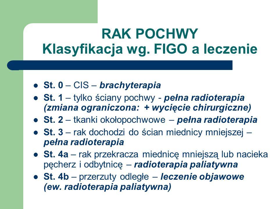 RAK POCHWY Klasyfikacja wg. FIGO a leczenie