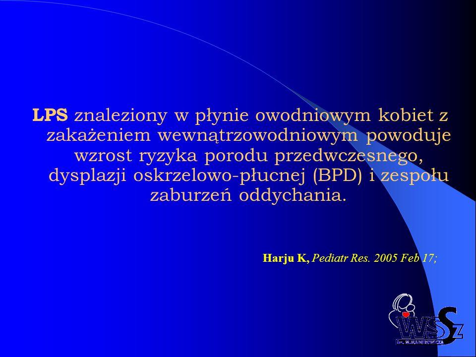 LPS znaleziony w płynie owodniowym kobiet z zakażeniem wewnątrzowodniowym powoduje wzrost ryzyka porodu przedwczesnego, dysplazji oskrzelowo-płucnej (BPD) i zespołu zaburzeń oddychania.