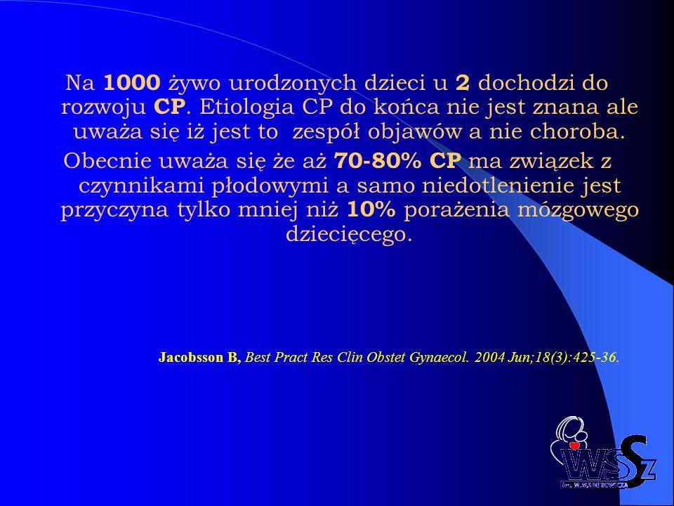 Na 1000 żywo urodzonych dzieci u 2 dochodzi do rozwoju CP