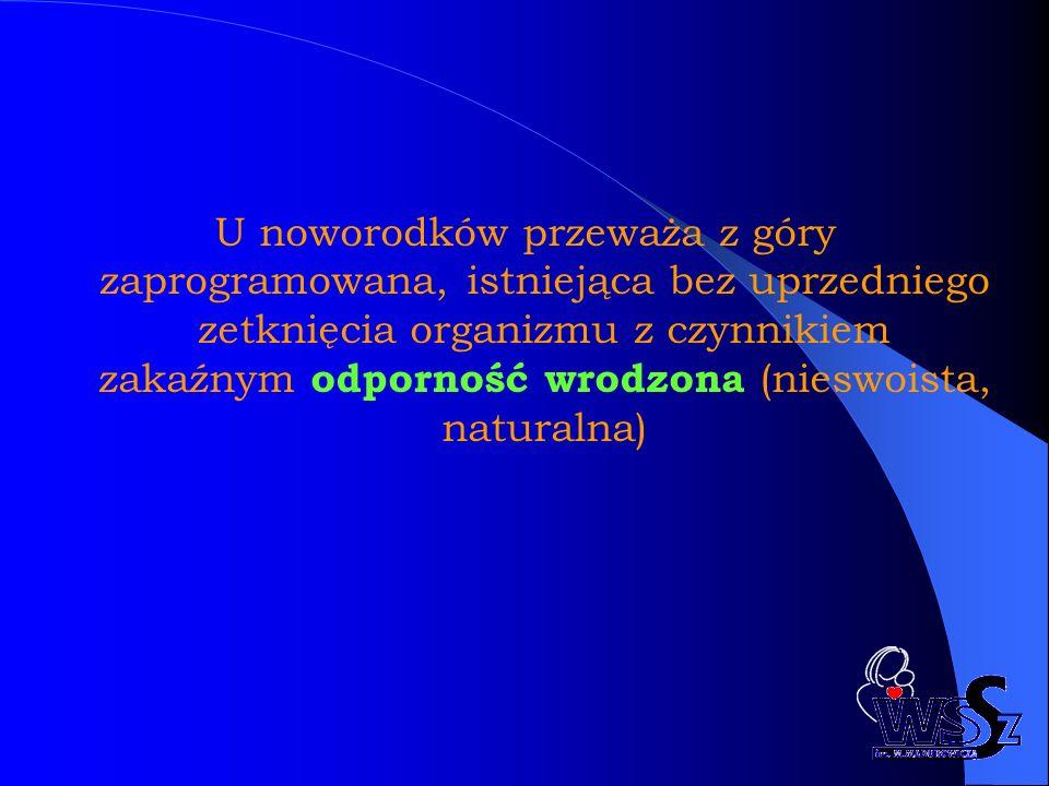 U noworodków przeważa z góry zaprogramowana, istniejąca bez uprzedniego zetknięcia organizmu z czynnikiem zakaźnym odporność wrodzona (nieswoista, naturalna)