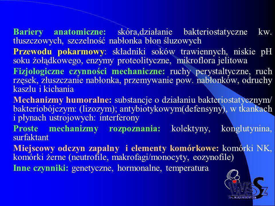 Bariery anatomiczne: skóra,działanie bakteriostatyczne kw