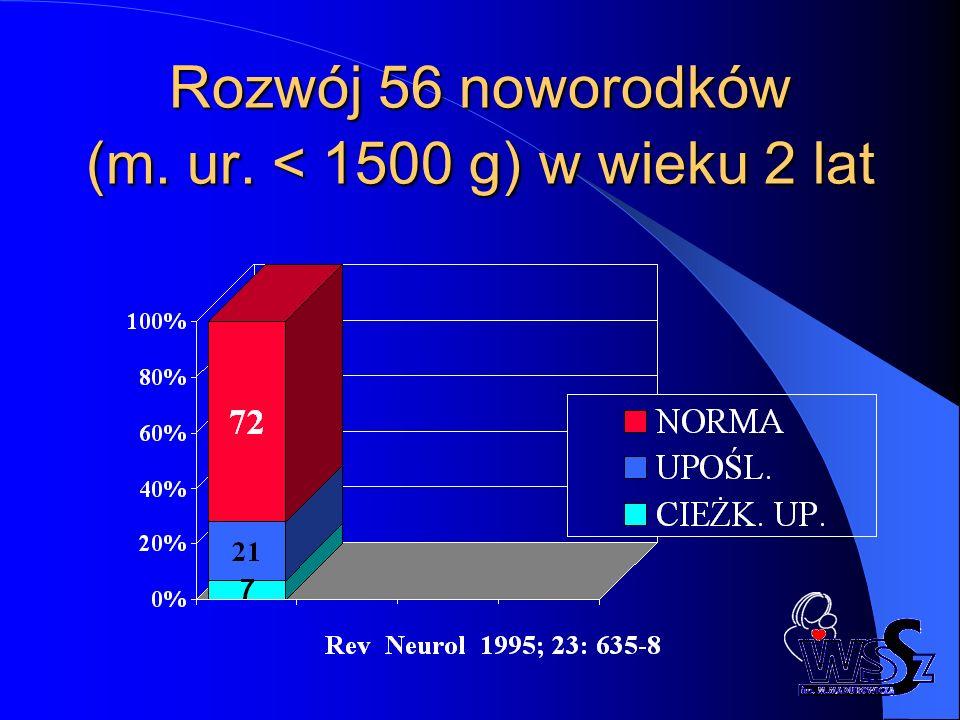 Rozwój 56 noworodków (m. ur. < 1500 g) w wieku 2 lat
