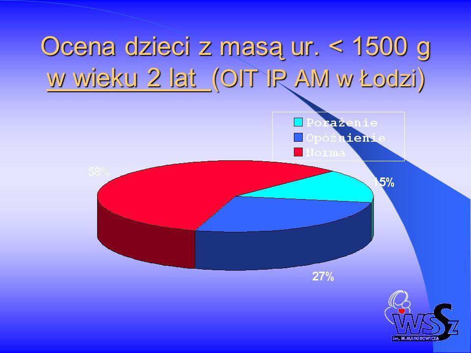 Ocena dzieci z masą ur. < 1500 g w wieku 2 lat (OIT IP AM w Łodzi)