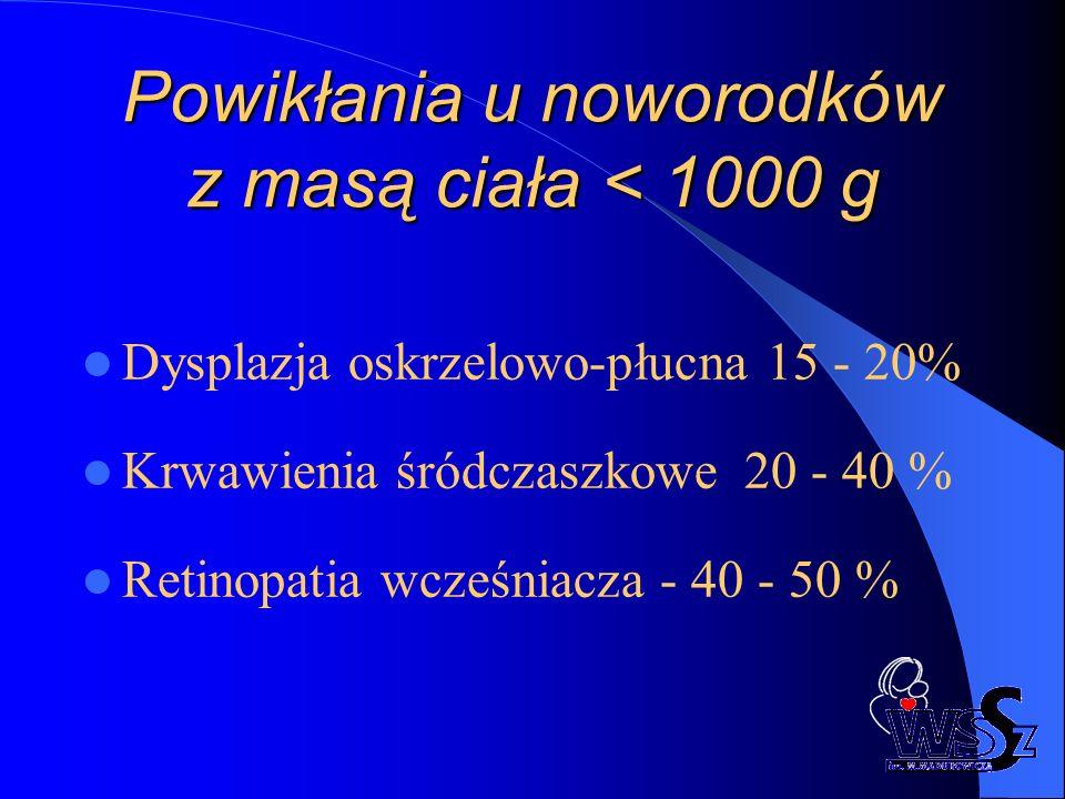 Powikłania u noworodków z masą ciała < 1000 g