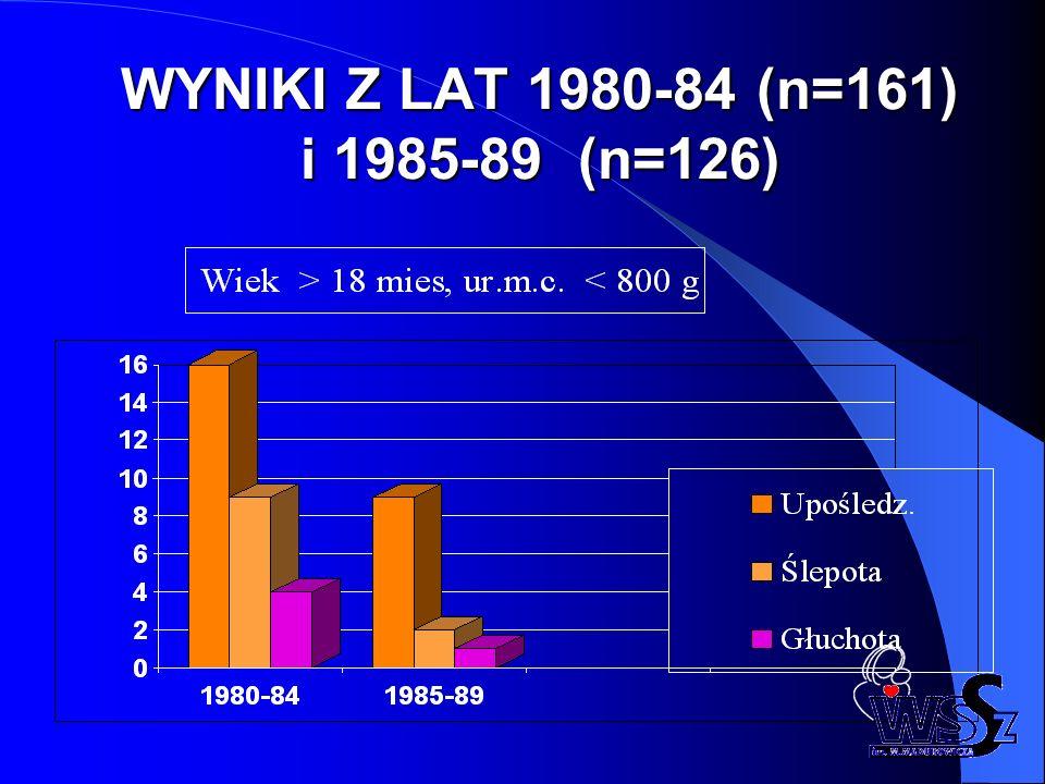 WYNIKI Z LAT 1980-84 (n=161) i 1985-89 (n=126)