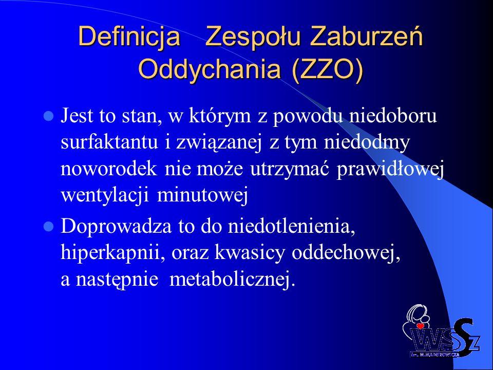 Definicja Zespołu Zaburzeń Oddychania (ZZO)