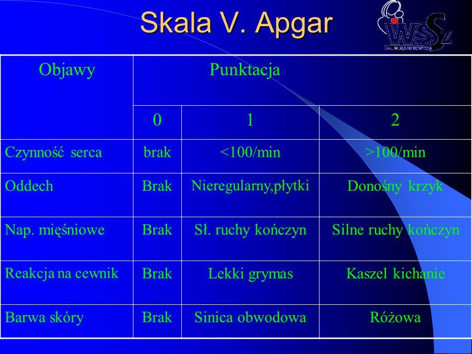 Skala V. Apgar Objawy Punktacja 1 2 Czynność serca brak <100/min